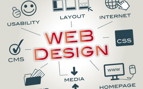 Best Web Designing Tools